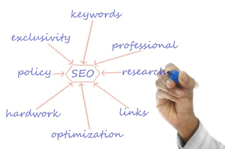What Your SEO Is Missing
